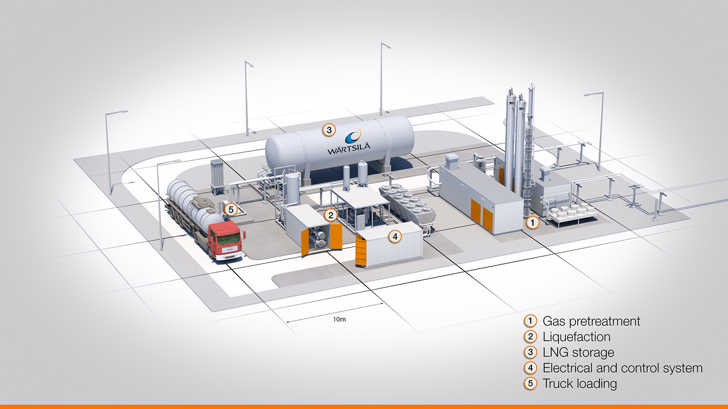 Wärtsilä to deliver Nordic countries' largest biogas plant